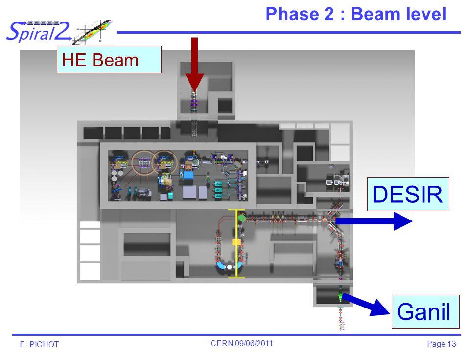 Page 13 E. PICHOT CERN 09/06/2011 DESIR Ganil HE Beam Phase 2 : Beam level