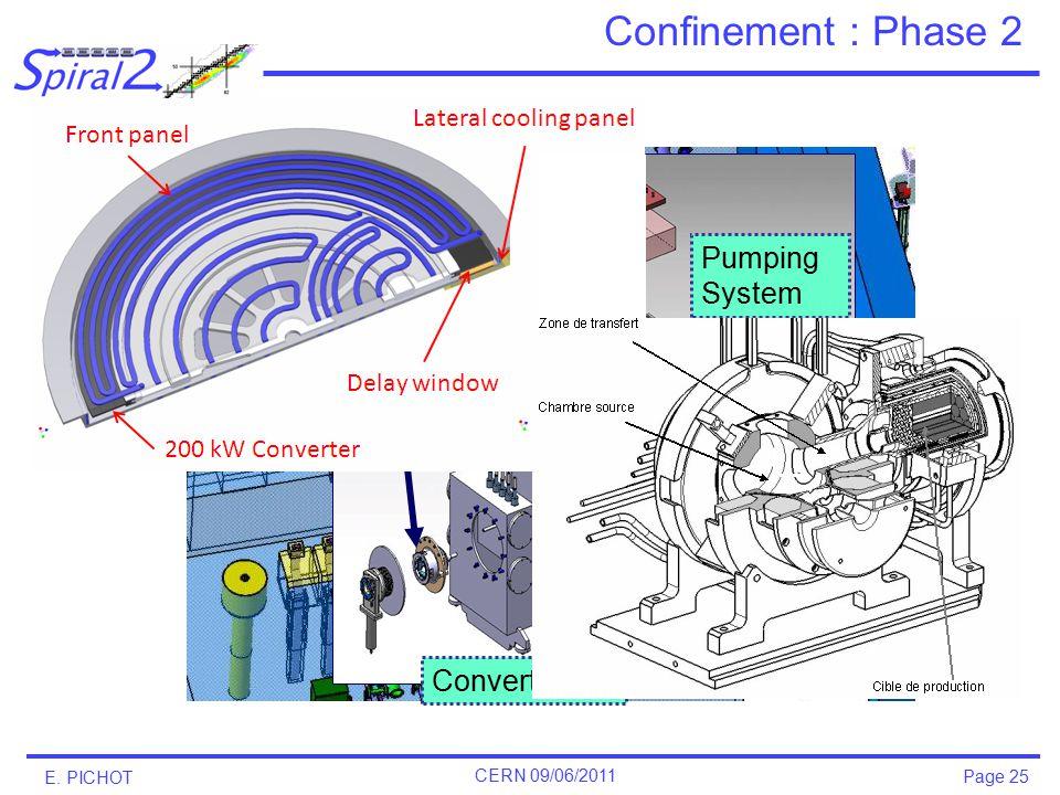 Page 25 E. PICHOT CERN 09/06/2011 UCx Characteristics : UC + 7/3 O 2 = 1/3 U 3 O 8 + CO 2 ΔH R = -1488 kJ mol -1 UC + 2 H 2 O = UO 2 + CH 2 + hydrocar