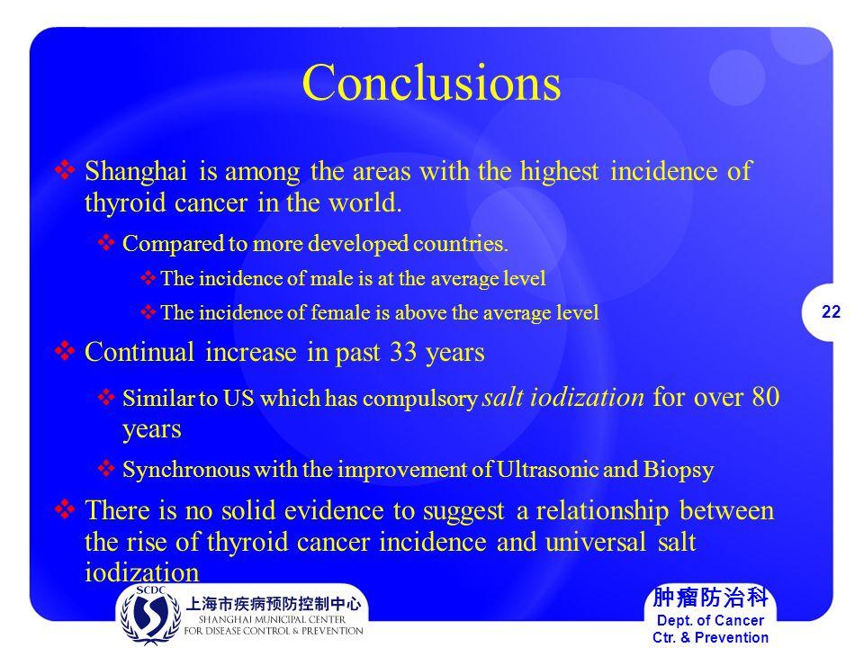 22 肿瘤防治科 Dept. of Cancer Ctr.