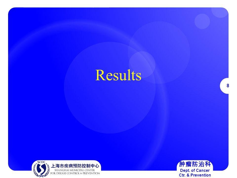 8 肿瘤防治科 Dept. of Cancer Ctr. & Prevention Results