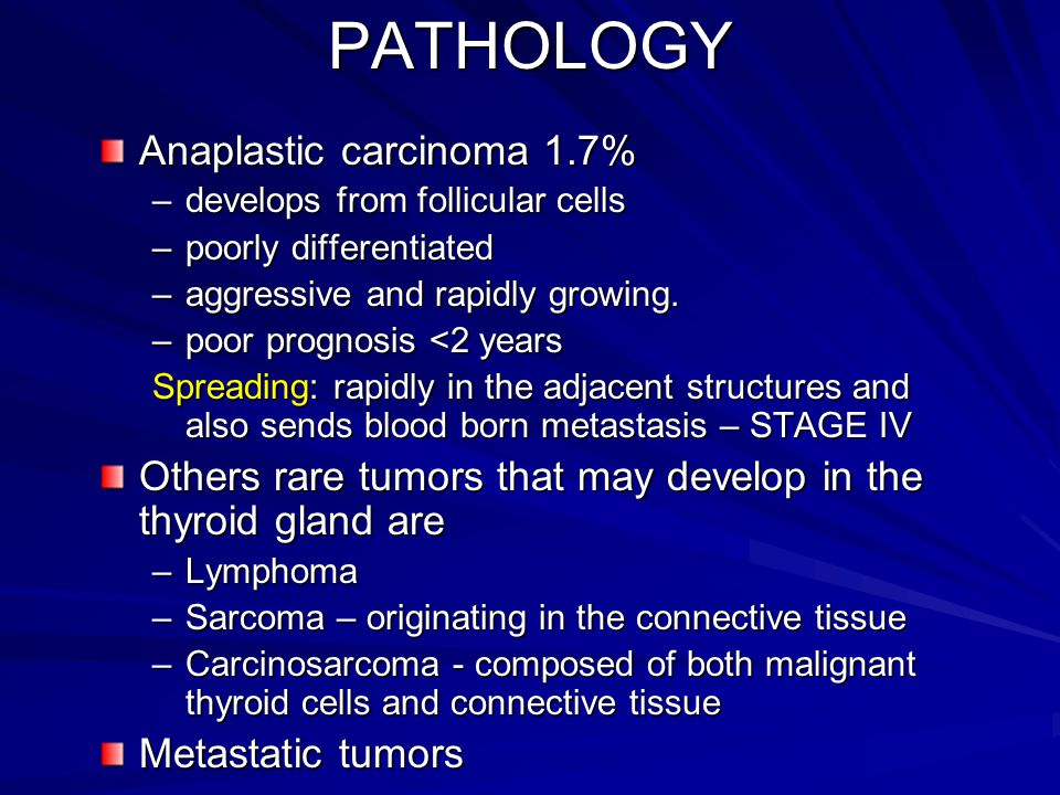PATHOLOGY Anaplastic carcinoma 1.7% –develops from follicular cells –poorly differentiated –aggressive and rapidly growing. –poor prognosis <2 years S