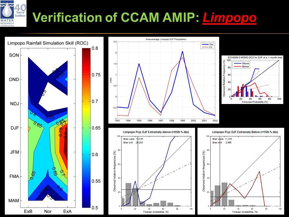 Verification of CCAM AMIP: Limpopo