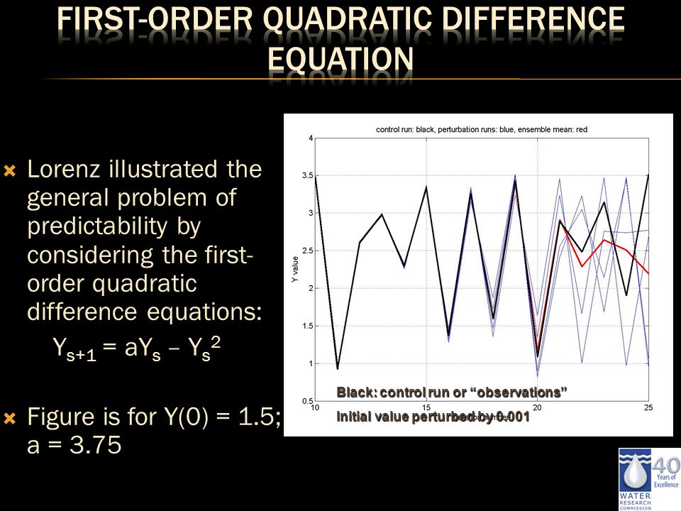  Lorenz illustrated the general problem of predictability by considering the first- order quadratic difference equations: Y s+1 = aY s – Y s 2  Figure is for Y(0) = 1.5; a = 3.75 Black: control run or observations Initial value perturbed by 0.001