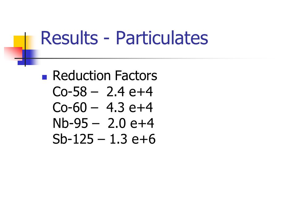 Results - Particulates Reduction Factors Co-58 – 2.4 e+4 Co-60 – 4.3 e+4 Nb-95 – 2.0 e+4 Sb-125 – 1.3 e+6