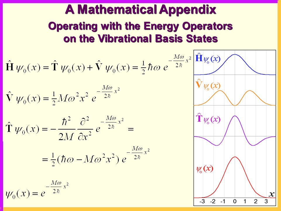 A Mathematical Appendix Operating with the Energy Operators on the Vibrational Basis States
