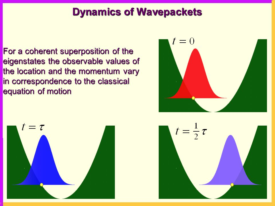 For a coherent superposition of the eigenstates the observable values of the location and the momentum vary in correspondence to the classical equation of motion Dynamics of Wavepackets