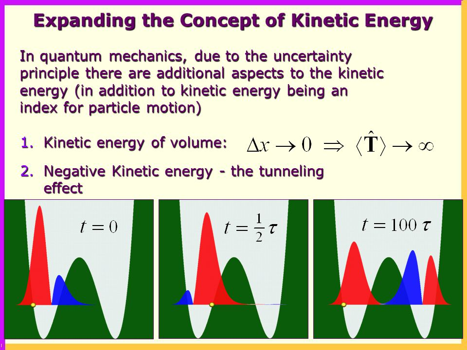 In quantum mechanics, due to the uncertainty principle there are additional aspects to the kinetic energy (in addition to kinetic energy being an inde