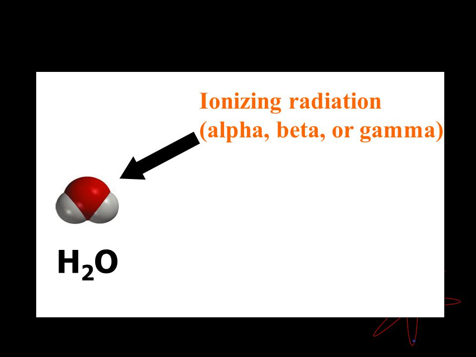H2OH2O Ionizing radiation (alpha, beta, or gamma)