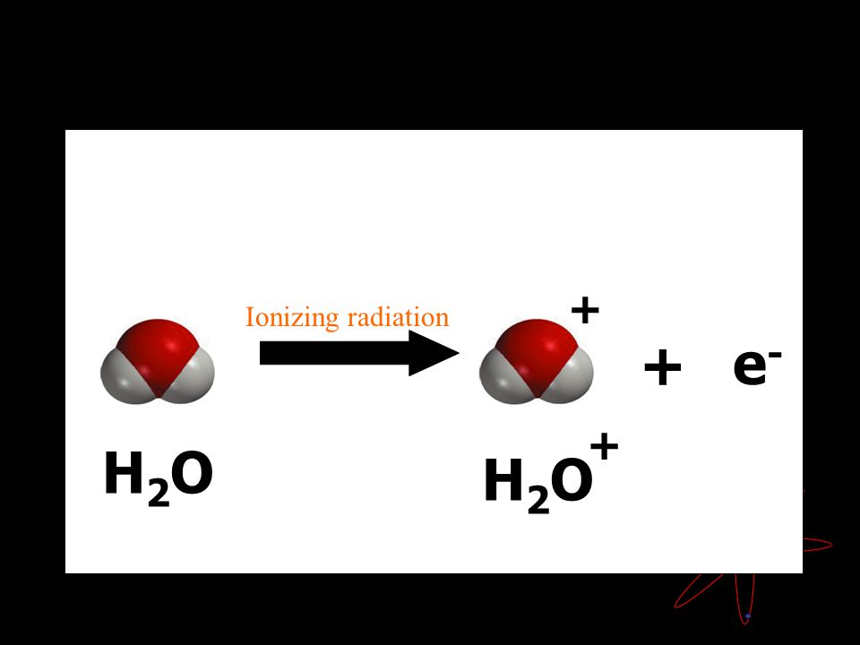 H2OH2O H2OH2O + + Ionizing radiation + e-e-