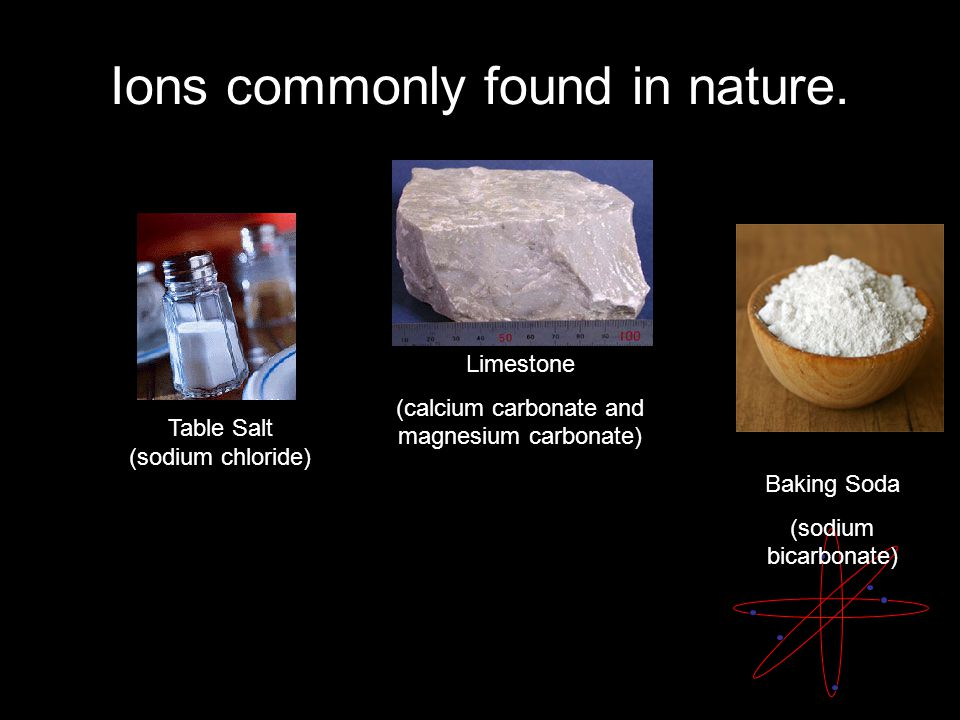 Ions commonly found in nature. Table Salt (sodium chloride) Limestone (calcium carbonate and magnesium carbonate) Baking Soda (sodium bicarbonate)
