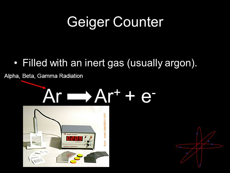 Geiger Counter Filled with an inert gas (usually argon). ArAr + + e - Alpha, Beta, Gamma Radiation