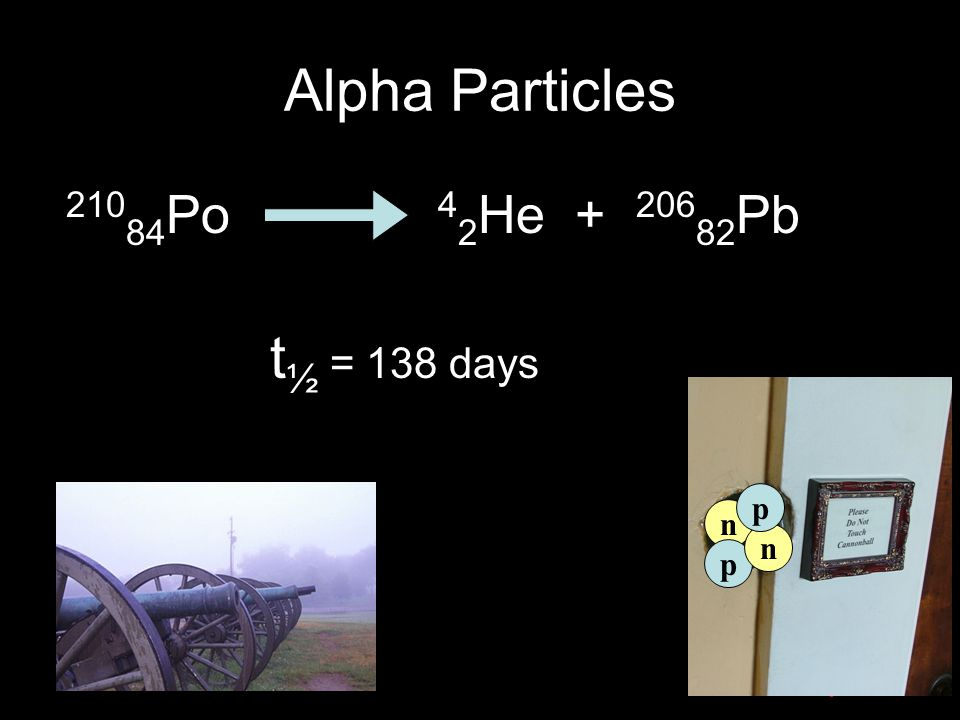 Alpha Particles n p n p 210 84 Po 4 2 He + 206 82 Pb t ½ = 138 days