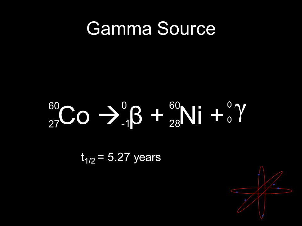 Gamma Source Co  β + Ni + 60 28 0 60 27 t 1/2 = 5.27 years γ 0000