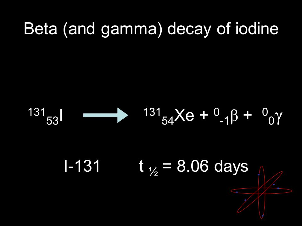 Beta (and gamma) decay of iodine 131 53 I 131 54 Xe + 0 -1 β + 0 0 γ I-131t ½ = 8.06 days