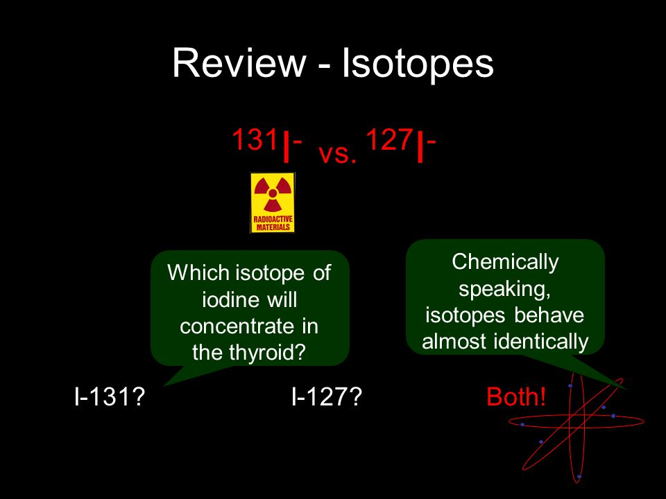 Review - Isotopes Which isotope of iodine will concentrate in the thyroid? 131 I - vs. 127 I - I-131? I-127? Both! Chemically speaking, isotopes behav