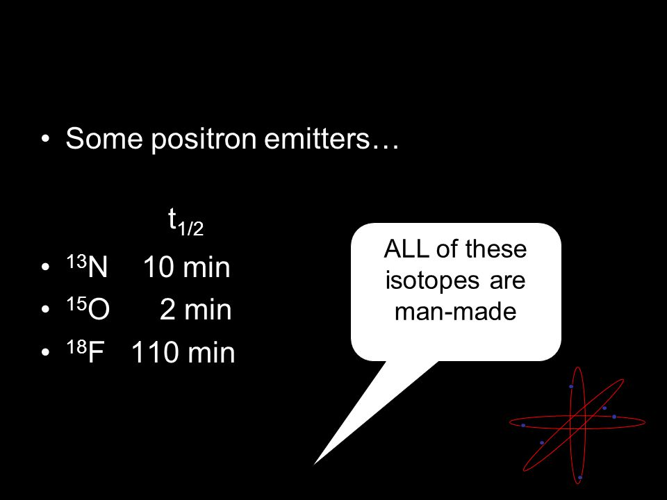 Some positron emitters… 13 N 10 min 15 O 2 min 18 F 110 min t 1/2 ALL of these isotopes are man-made