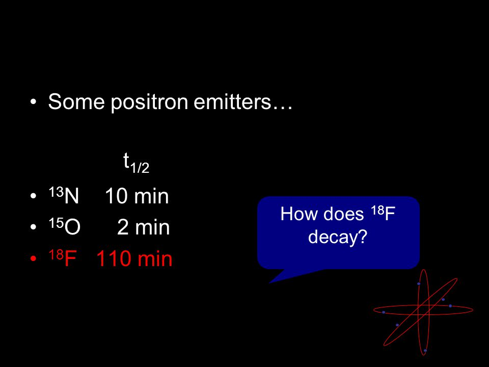 Some positron emitters… 13 N 10 min 15 O 2 min 18 F 110 min t 1/2 How does 18 F decay?