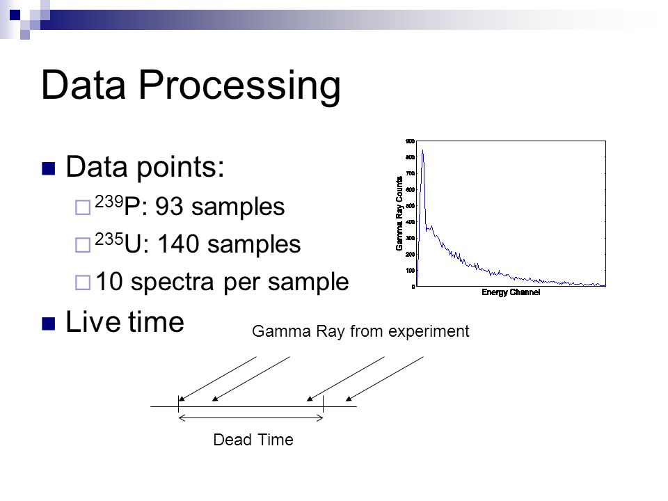 Data Processing Data points:  239 P: 93 samples  235 U: 140 samples  10 spectra per sample Live time Dead Time Gamma Ray from experiment
