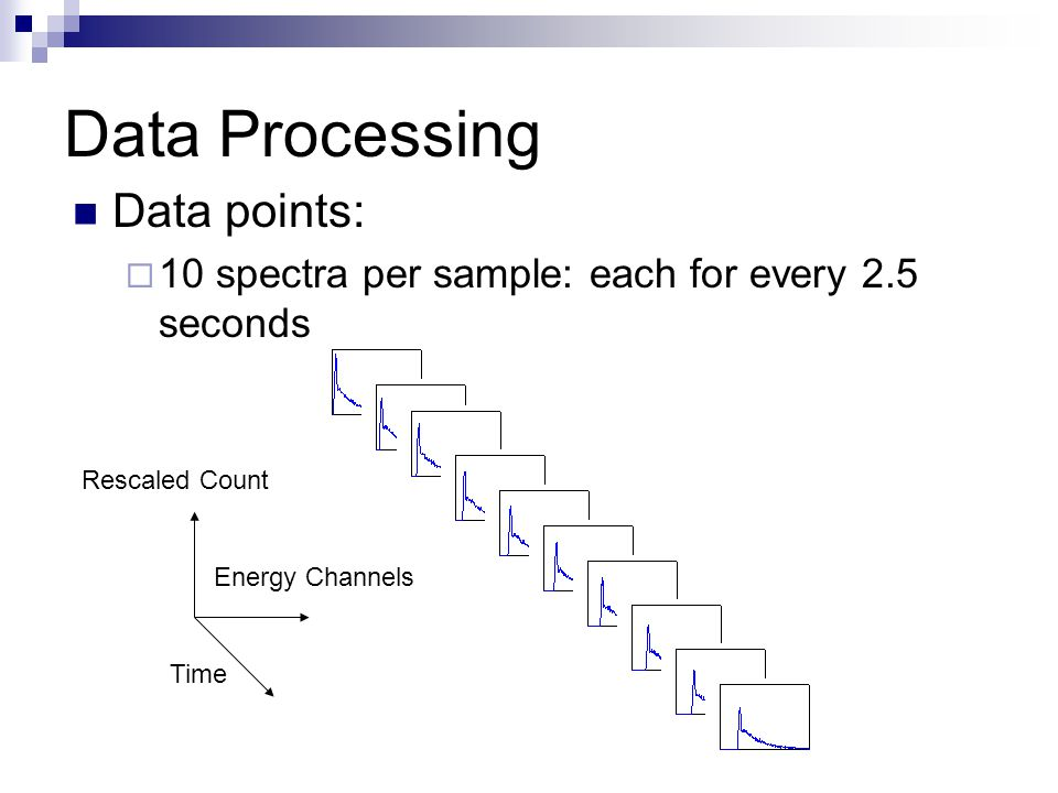 Data Processing Data points:  10 spectra per sample: each for every 2.5 seconds Rescaled Count Energy Channels Time