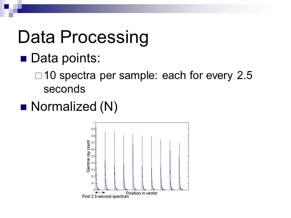 Data Processing Data points:  10 spectra per sample: each for every 2.5 seconds Normalized (N)