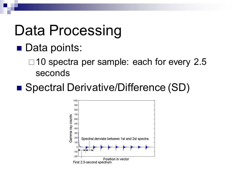 Data Processing Data points:  10 spectra per sample: each for every 2.5 seconds Spectral Derivative/Difference (SD)