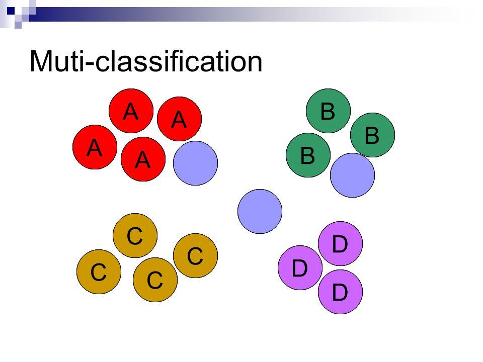 Muti-classification A O O O O O O A A AO O O O A O O O O O O A A AO O O O A B C C D C C A A AB B D D A B C C D C C A A AB B D D