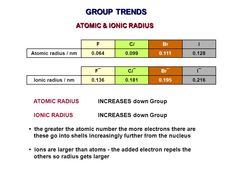 GROUP TRENDS ATOMIC RADIUSINCREASES down Group IONIC RADIUS INCREASES down Group the greater the atomic number the more electrons there are these go i