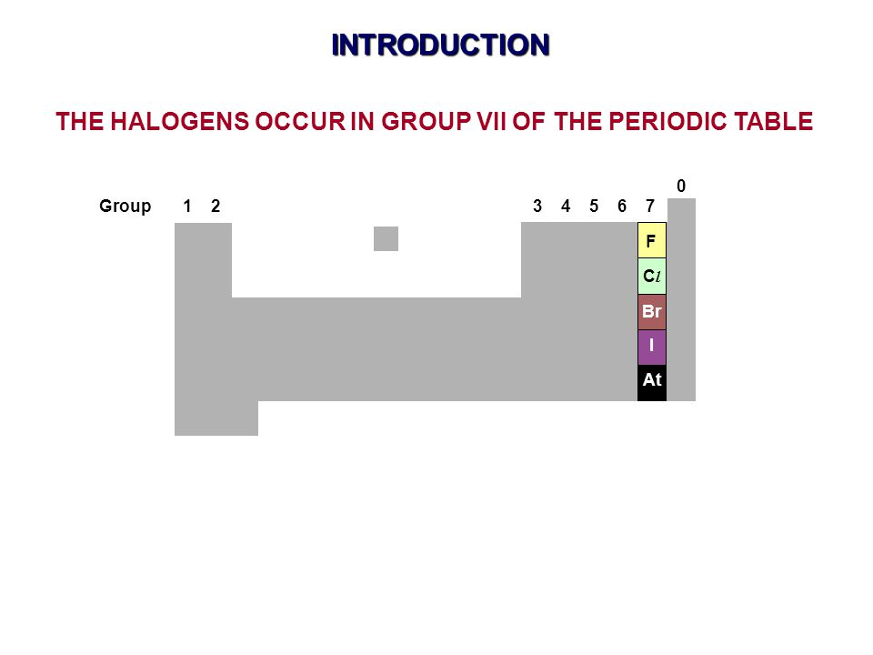 INTRODUCTION F ClCl Br I At THE HALOGENS OCCUR IN GROUP VII OF THE PERIODIC TABLE Group 1 2 3 4 5 6 7 0