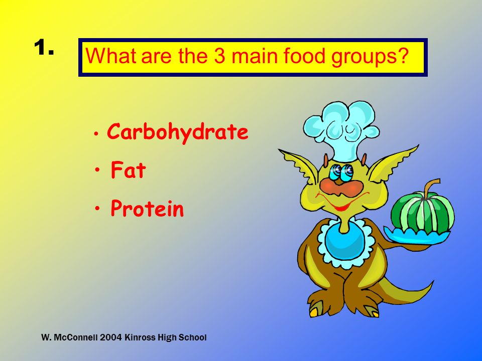 W.McConnell 2004 Kinross High School 2. Name the simplest form of each food group.