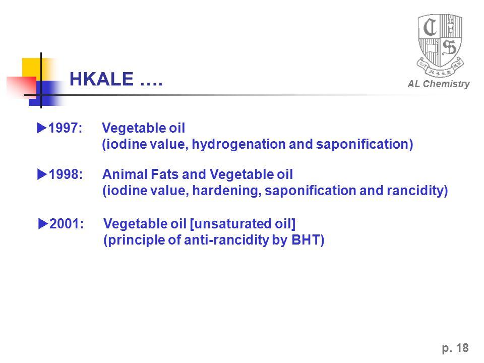 p. 18 AL Chemistry HKALE ….