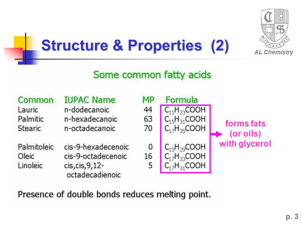 Structure & Properties (2) p. 3 AL Chemistry forms fats (or oils) with glycerol