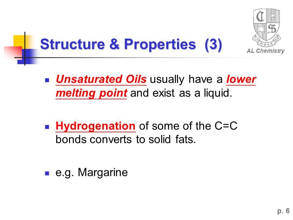 Hydrolysis of Fats & Oils p.