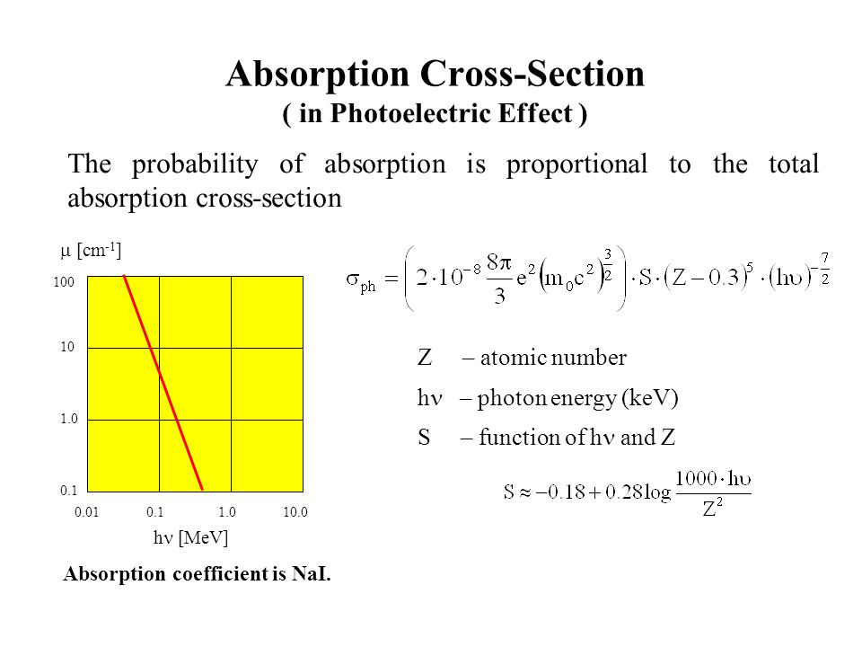 Spectral Features - The photopeak The excitation and recombination (photoelectric effect and Compton scattering), taking place within the life-time of the photocathode emission, result in the main photopeak.