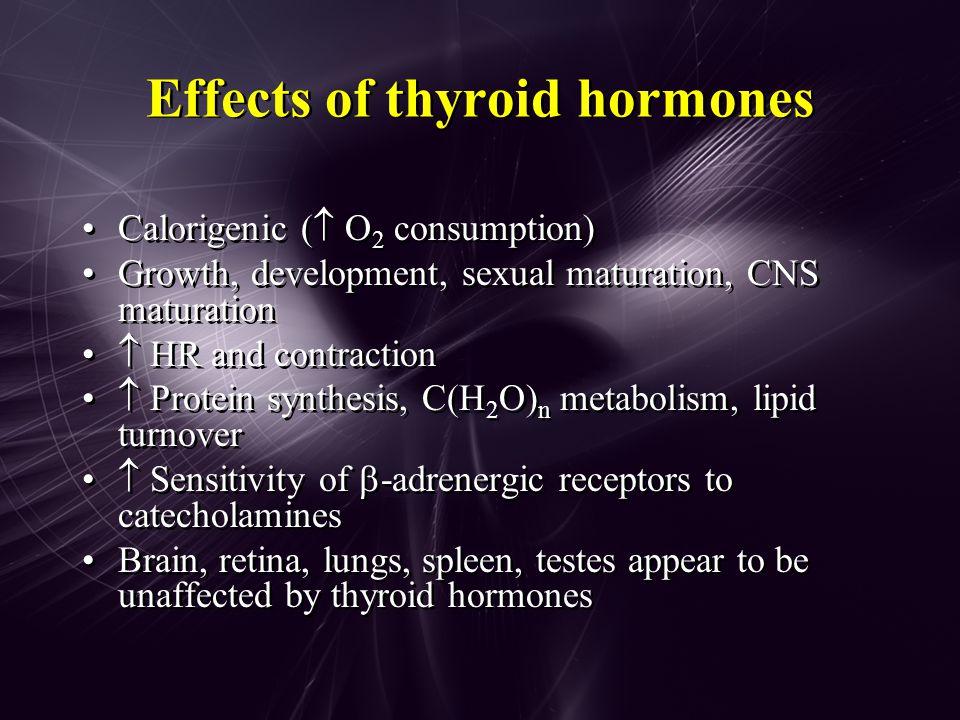 Effects of Drugs on Thyroid Hormones EffectDrugsTSHfT 4 T3T3 Inhibit TSH secretiondopamine, glucocorticoids  Inhibit synthesisiodine, lithium  Inhibit T 4  T 3 amiodarone, propranolol glucocorticoids  Inhibit protein bindingsalicylate, NSAIDs phenytoin, carbamazepine nl 