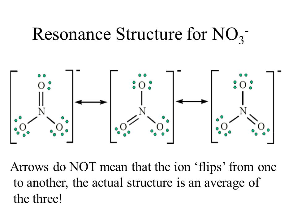 Resonance Structure for NO 3 - Arrows do NOT mean that the ion 'flips' from one to another, the actual structure is an average of the three!