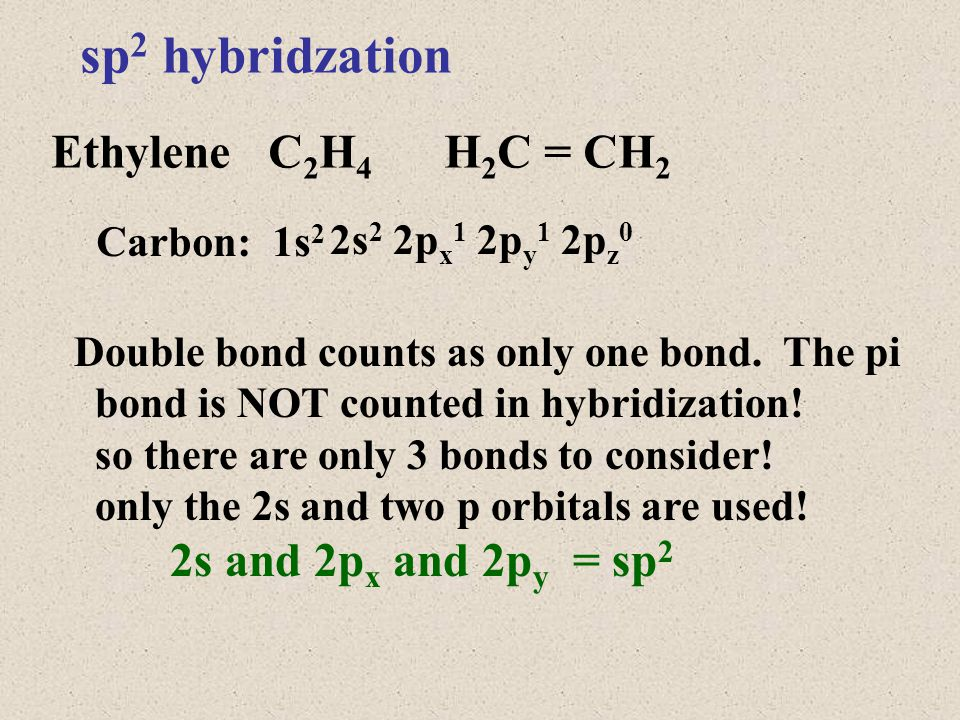 sp 2 hybridzation Ethylene C 2 H 4 H 2 C = CH 2 Carbon: 1s 2 2s 2 2p x 1 2p y 1 2p z 0 Double bond counts as only one bond.