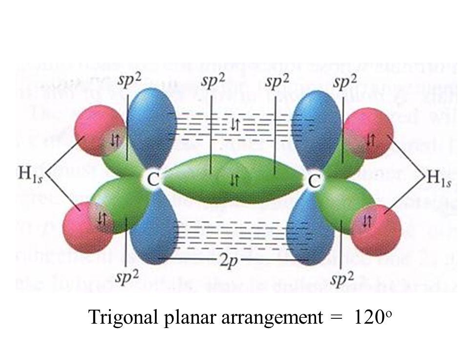 Trigonal planar arrangement = 120 o