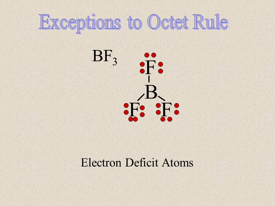 BF 3 B FF F Electron Deficit Atoms