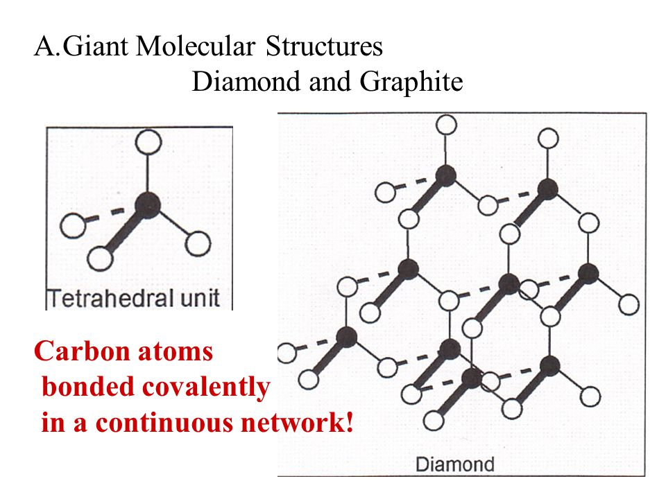 A.Giant Molecular Structures Diamond and Graphite Carbon atoms bonded covalently in a continuous network!