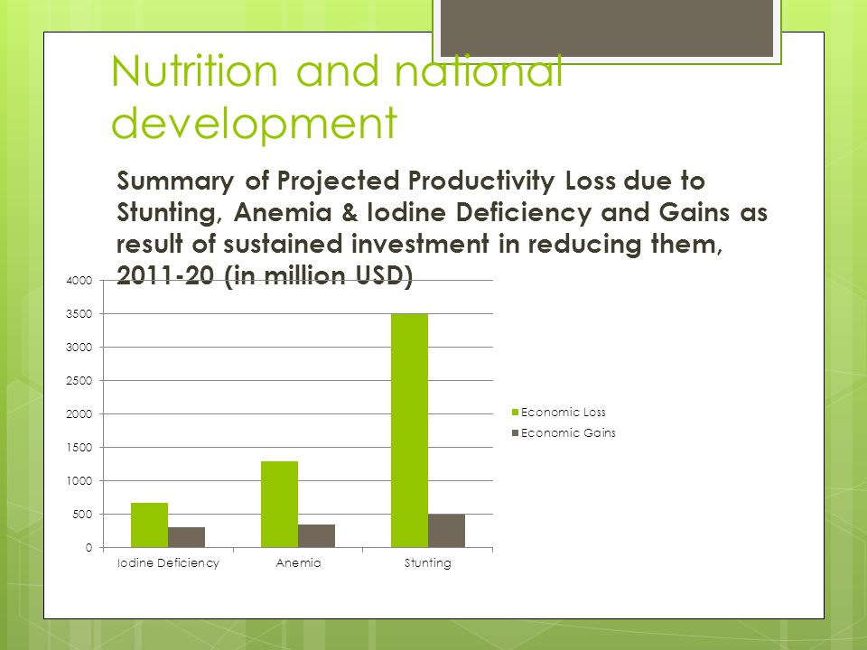 Nutrition and national development Summary of Projected Productivity Loss due to Stunting, Anemia & Iodine Deficiency and Gains as result of sustained