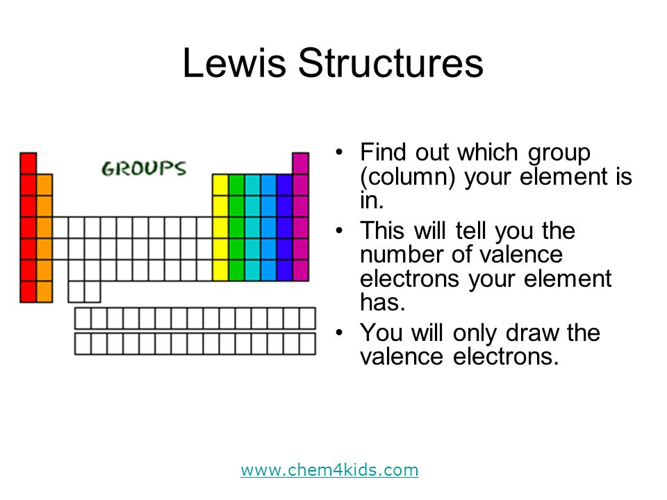 Lewis Structures Find out which group (column) your element is in. This will tell you the number of valence electrons your element has. You will only