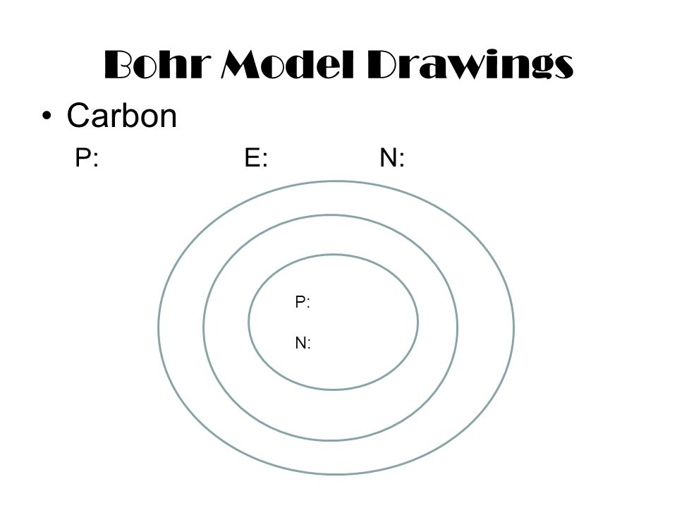 Bohr Model Drawings Carbon P:E:N: P: N: