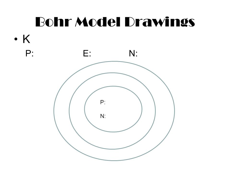 Bohr Model Drawings K P:E:N: P: N: