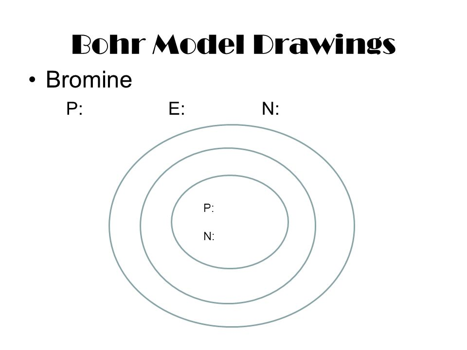 Bohr Model Drawings Bromine P:E:N: P: N: