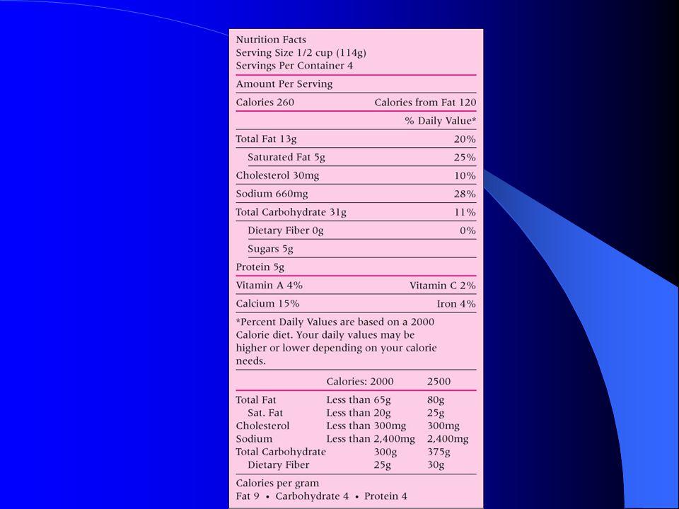 Assessing Caloric Balance Calories/gram Fat= 9 cal/g CHO= 4 cal/g Protein= 4 cal/g 3500 cal/lb of fat Caloric balance = #Of calories consumed – # Of c