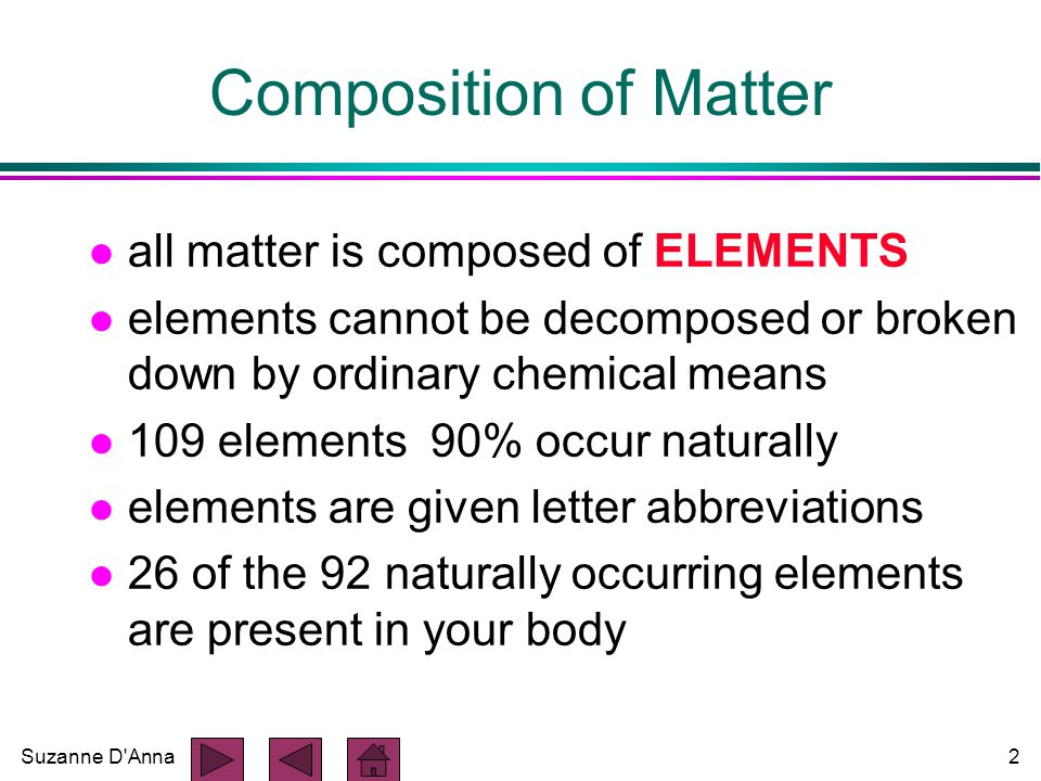 Suzanne D Anna2 Composition of Matter l all matter is composed of ELEMENTS l elements cannot be decomposed or broken down by ordinary chemical means l 109 elements 90% occur naturally l elements are given letter abbreviations l 26 of the 92 naturally occurring elements are present in your body