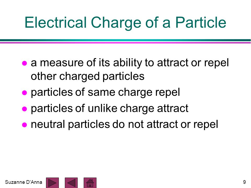 Suzanne D Anna9 Electrical Charge of a Particle l a measure of its ability to attract or repel other charged particles l particles of same charge repel l particles of unlike charge attract l neutral particles do not attract or repel