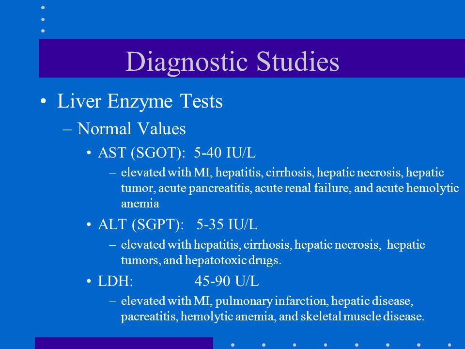 Diagnostic Studies Liver Enzyme Tests –Normal Values AST (SGOT): 5-40 IU/L –elevated with MI, hepatitis, cirrhosis, hepatic necrosis, hepatic tumor, acute pancreatitis, acute renal failure, and acute hemolytic anemia ALT (SGPT): 5-35 IU/L –elevated with hepatitis, cirrhosis, hepatic necrosis, hepatic tumors, and hepatotoxic drugs.