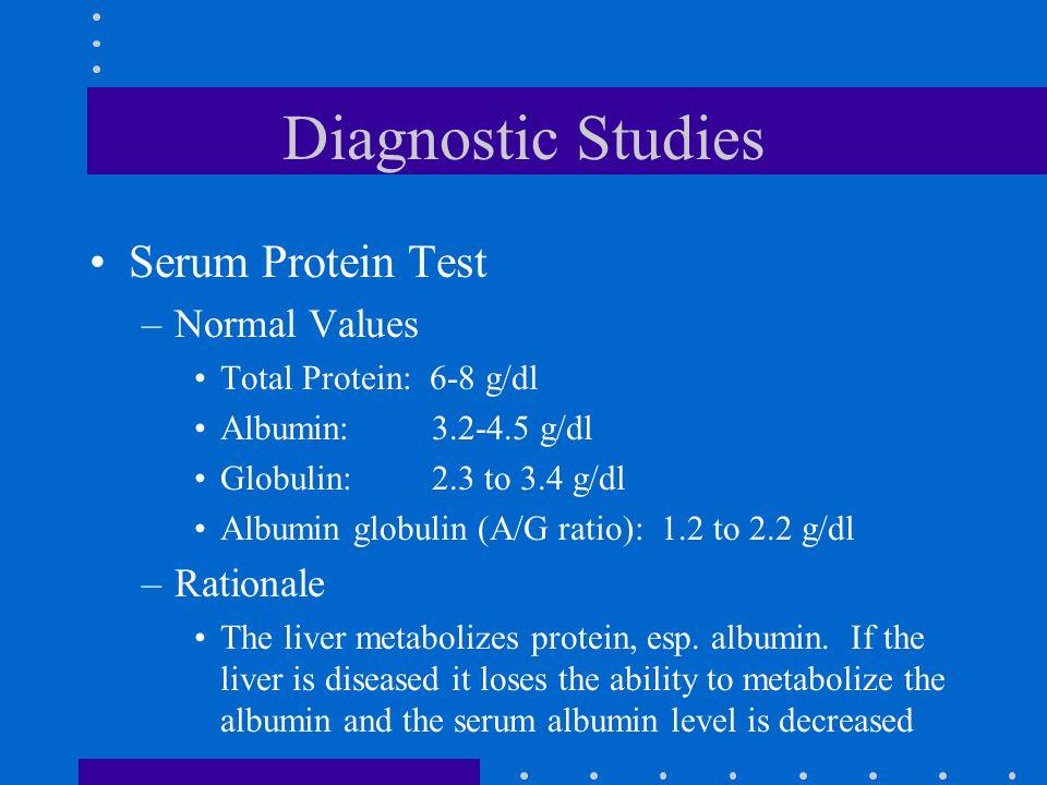 Diagnostic Studies Serum Protein Test –Normal Values Total Protein: 6-8 g/dl Albumin: 3.2-4.5 g/dl Globulin: 2.3 to 3.4 g/dl Albumin globulin (A/G ratio): 1.2 to 2.2 g/dl –Rationale The liver metabolizes protein, esp.