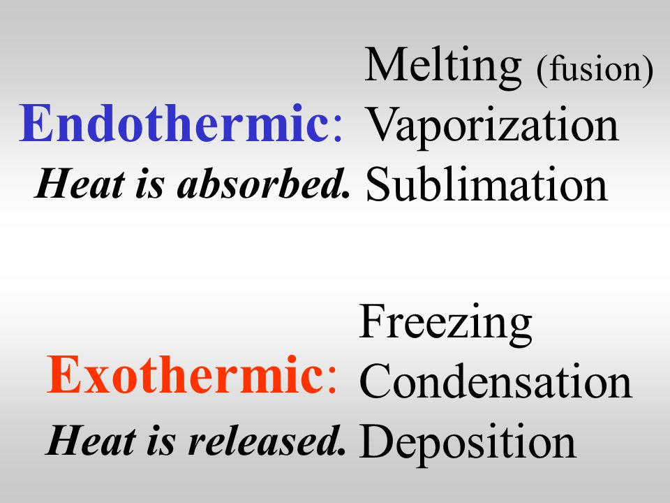 A process that gives off heat is called exothermic.